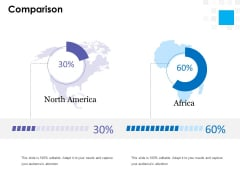 Digital Transformation Strategy Roadmap Comparison Ppt PowerPoint Presentation Icon PDF