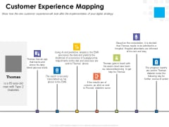 Digital Transformation Strategy Roadmap Customer Experience Mapping Ppt PowerPoint Presentation Inspiration Maker PDF