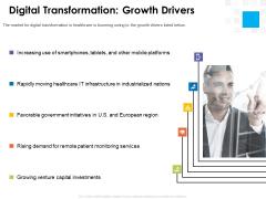 Digital Transformation Strategy Roadmap Digital Transformation Growth Drivers Ppt PowerPoint Presentation Slides Skills PDF