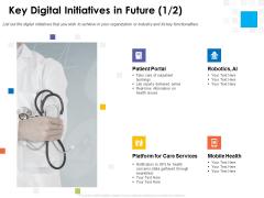 Digital Transformation Strategy Roadmap Key Digital Initiatives In Future Time Ppt PowerPoint Presentation Outline Sample PDF