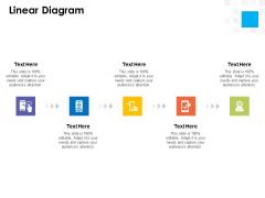Digital Transformation Strategy Roadmap Linear Diagram Ppt PowerPoint Presentation Professional Elements PDF