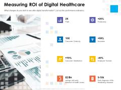 Digital Transformation Strategy Roadmap Measuring ROI Of Digital Healthcare Ppt PowerPoint Presentation Model Themes PDF