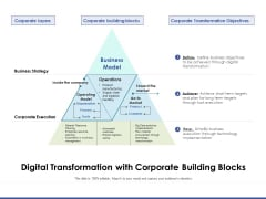 Digital Transformation With Corporate Building Blocks Ppt PowerPoint Presentation Outline Visual Aids PDF