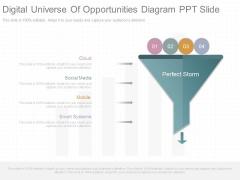 Digital Universe Of Opportunities Diagram Ppt Slide