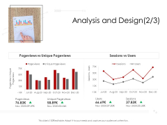 Digitalization Corporate Initiative Analysis And Design Users Ppt Outline Display PDF