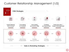 Digitalization Corporate Initiative Customer Relationship Management Management Ppt Portfolio Sample PDF