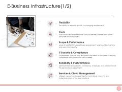 Digitalization Corporate Initiative E Business Infrastructure Costs Ppt Inspiration Design Ideas PDF