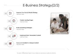 Digitalization Corporate Initiative E Business Strategy Social Media Ppt Professional Tips PDF