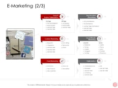 Digitalization Corporate Initiative E Marketing Marketing Ppt Inspiration Example Pdf