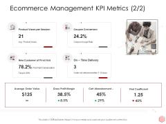 Digitalization Corporate Initiative Ecommerce Management KPI Metrics Product Ppt Show Shapes Pdf
