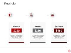 Digitalization Corporate Initiative Financial Ppt Summary Clipart Pdf