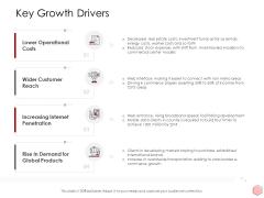 Digitalization Corporate Initiative Key Growth Drivers Ppt Summary Show Pdf