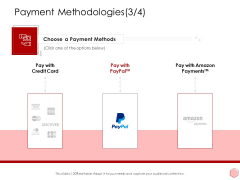 Digitalization Corporate Initiative Payment Methodologies Payments Template PDF