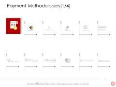 Digitalization Corporate Initiative Payment Methodologies Square Elements PDF
