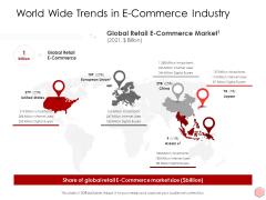 Digitalization Corporate Initiative World Wide Trends In E Commerce Industry Formats PDF