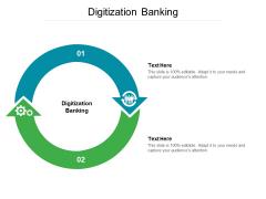 Digitization Banking Ppt PowerPoint Presentation Gallery Format Cpb Pdf