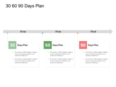 Digitization Of Client Onboarding 30 60 90 Days Plan Ppt Portfolio Background Designs PDF