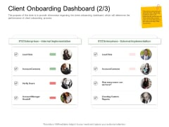 Digitization Of Client Onboarding Client Onboarding Dashboard Data Ppt Tips PDF