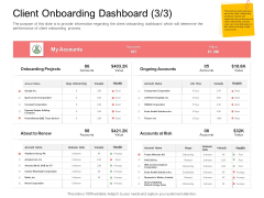 Digitization Of Client Onboarding Client Onboarding Dashboard Value Ppt Show Sample PDF