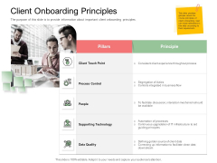 Digitization Of Client Onboarding Client Onboarding Principles Ppt Graphics PDF