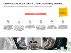 Digitization Of Client Onboarding Current Statistics For Manual Client Onboarding Process Infographics PDF