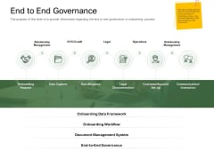 Digitization Of Client Onboarding End To End Governance Professional PDF