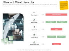 Digitization Of Client Onboarding Standard Client Hierarchy Ppt Infographic Template Show PDF