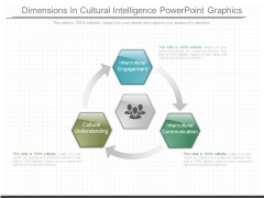 Dimensions In Cultural Intelligence Powerpoint Graphics