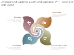 Dimensions Of Customer Loyalty And Orientation Ppt Powerpoint Slide Clipart