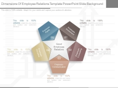 Dimensions Of Employee Relations Template Powerpoint Slide Background