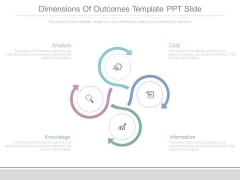 Dimensions Of Outcomes Template Ppt Slide