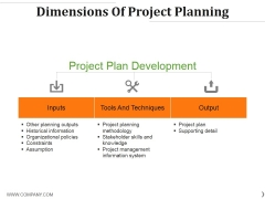 Dimensions Of Project Planning Ppt PowerPoint Presentation Model Graphic Images