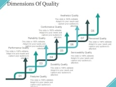 Dimensions Of Quality Ppt PowerPoint Presentation Layouts Design Inspiration