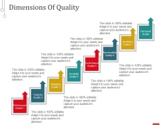 Dimensions Of Quality Ppt PowerPoint Presentation Model Model