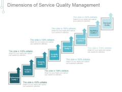 Dimensions Of Service Quality Management Ppt PowerPoint Presentation Styles