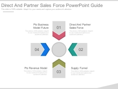 Direct And Partner Sales Force Powerpoint Guide