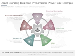 Direct Branding Business Presentation Powerpoint Example