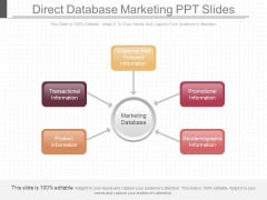 Direct Database Marketing Ppt Slides