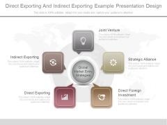 Direct Exporting And Indirect Exporting Example Presentation Design