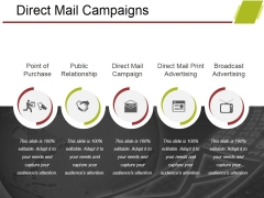 Direct Mail Campaigns Ppt PowerPoint Presentation Pictures Graphics Template