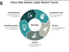 Direct Mail Market Latest Market Trends Competition Analysis Ppt PowerPoint Presentation Infographics Objects