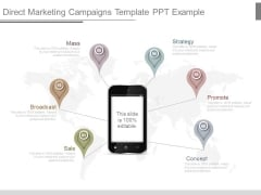 Direct Marketing Campaigns Template Ppt Example