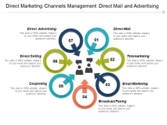 Direct Marketing Channels Management Direct Mail And Advertising Ppt PowerPoint Presentation Outline Themes