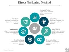 Direct Marketing Method Ppt PowerPoint Presentation Deck