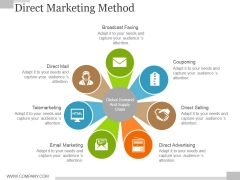 Direct Marketing Method Ppt PowerPoint Presentation Gallery Structure