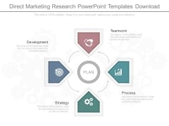 Direct Marketing Research Powerpoint Templates Download