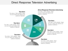Direct Response Television Advertising Ppt PowerPoint Presentation Styles Visual Aids Cpb