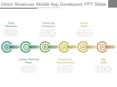 Direct Revenues Mobile App Developers Ppt Slides