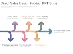 Direct Sales Design Product Ppt Slide