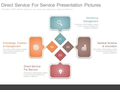 Direct Service For Service Presentation Pictures